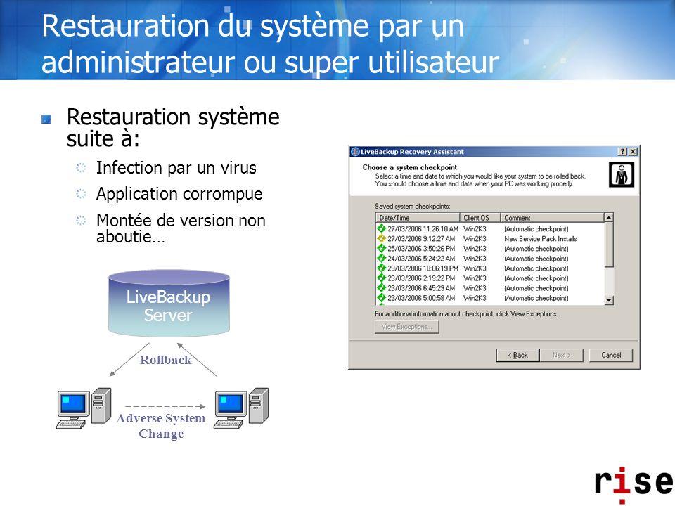 Restauration du système par un administrateur ou super utilisateur