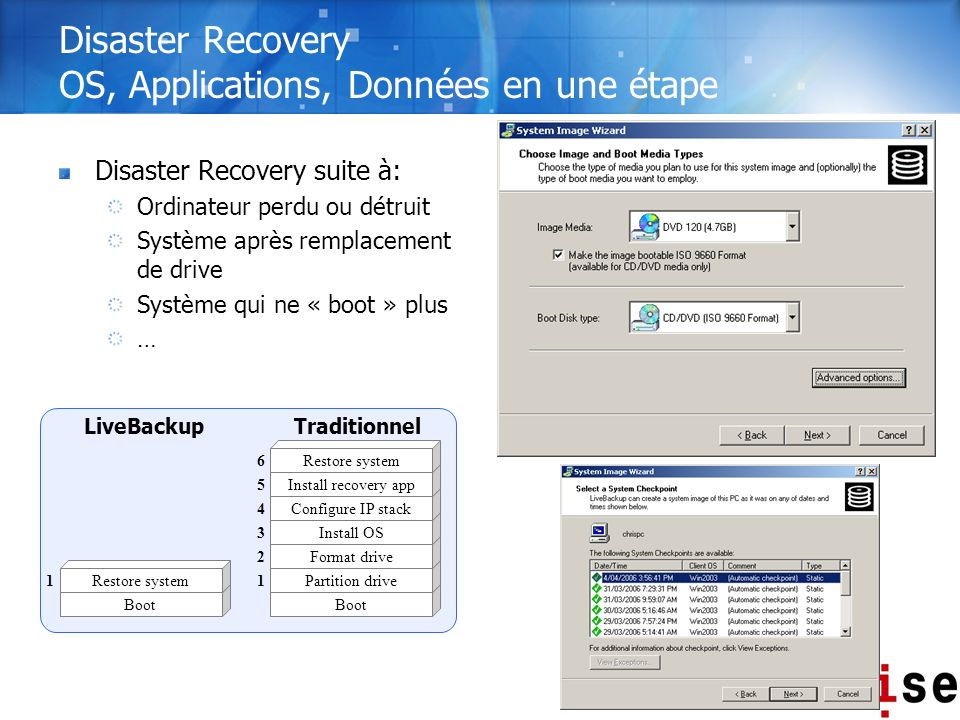 Disaster Recovery OS, Applications, Données en une étape