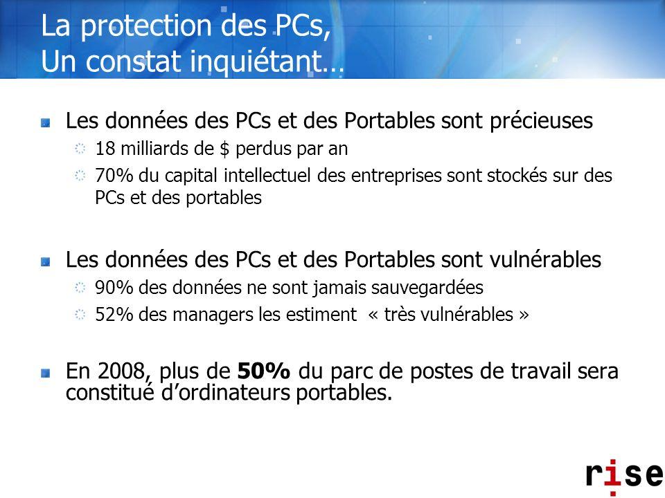 La protection des PCs, Un constat inquiétant…