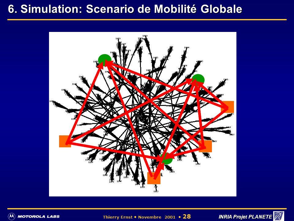 6. Simulation: Scenario de Mobilité Globale