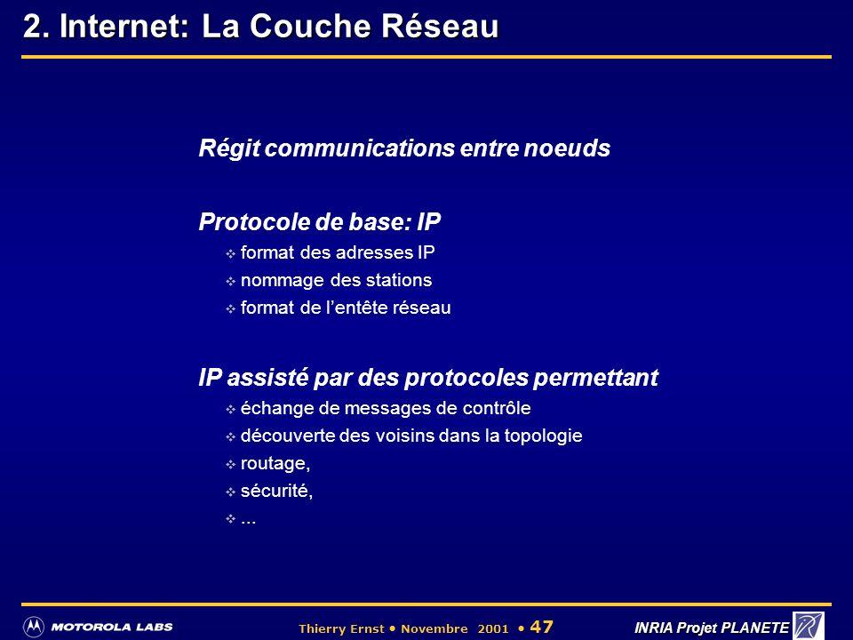 2. Internet: La Couche Réseau