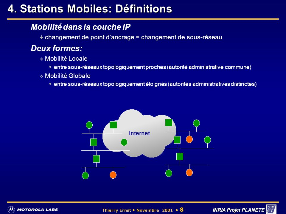 4. Stations Mobiles: Définitions