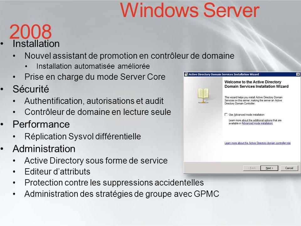Active Directory dans Windows Server 2008