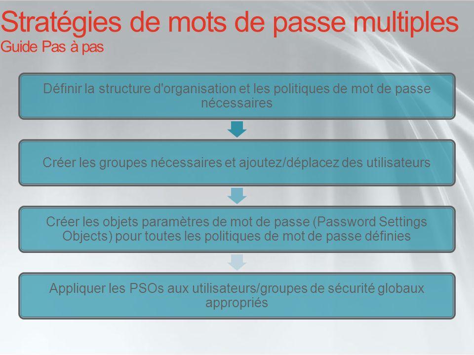 Stratégies de mots de passe multiples Guide Pas à pas