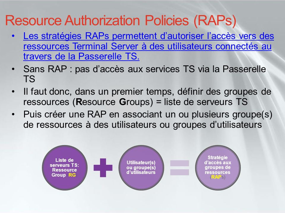 Resource Authorization Policies (RAPs)