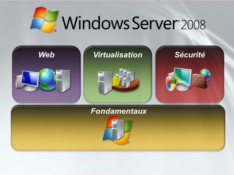 Web Virtualisation Sécurité
