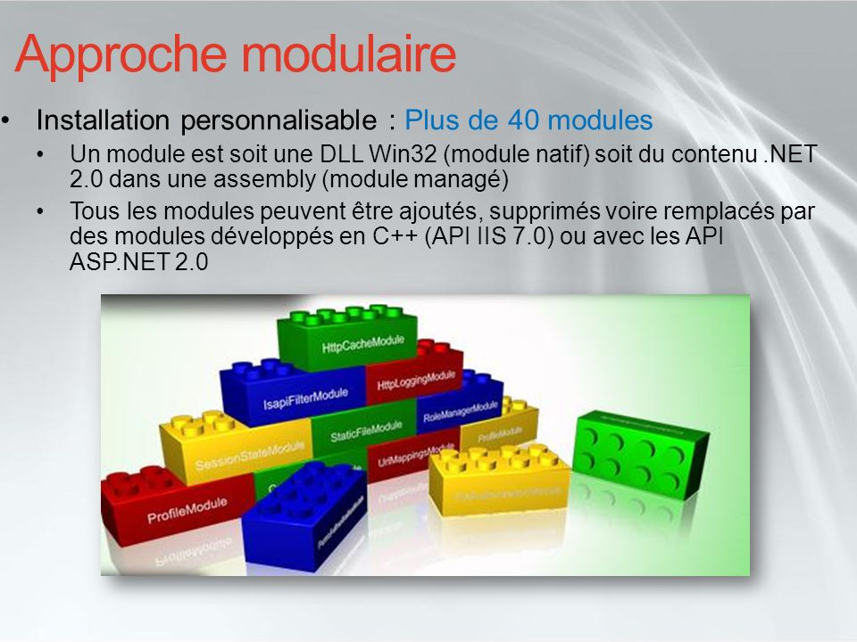Approche modulaire Installation personnalisable : Plus de 40 modules