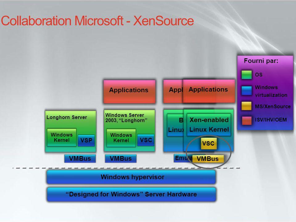 Collaboration Microsoft - XenSource