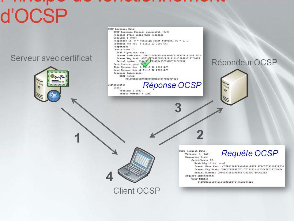 Principe de fonctionnement d'OCSP