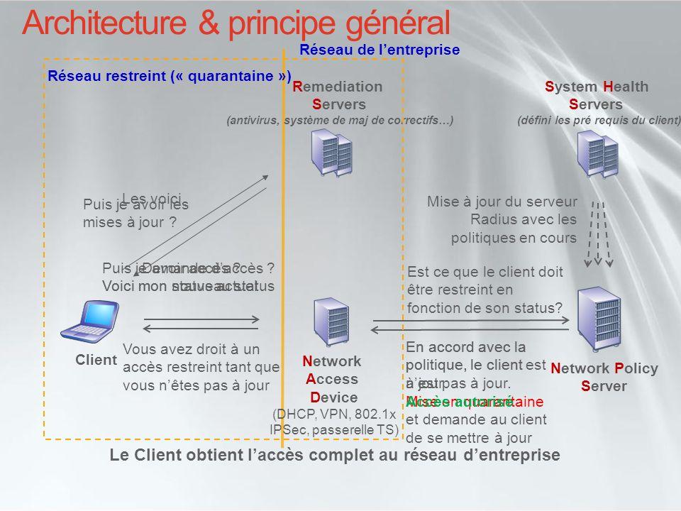 Vue d ensemble de ppt t l charger for Architecture client serveur