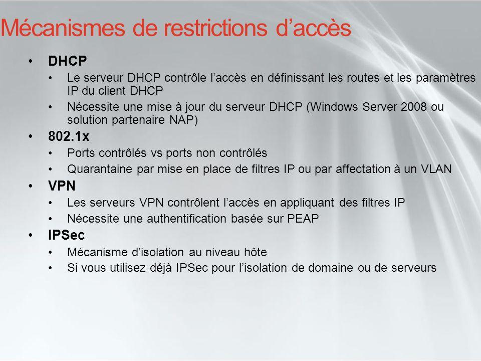 Mécanismes de restrictions d'accès