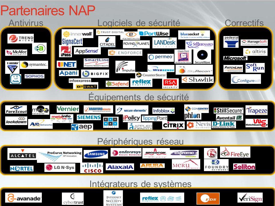 Partenaires NAP Antivirus Logiciels de sécurité Correctifs
