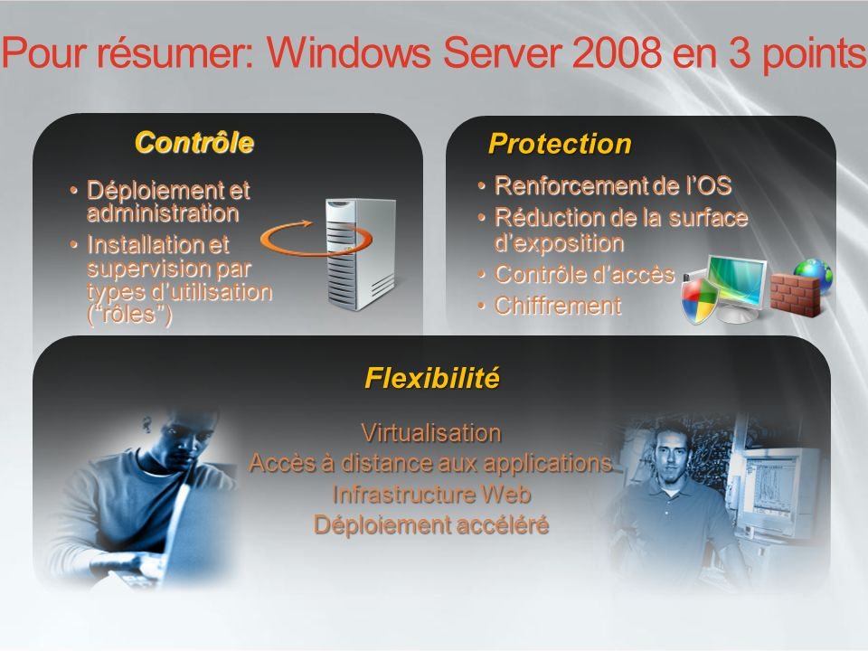 Pour résumer: Windows Server 2008 en 3 points