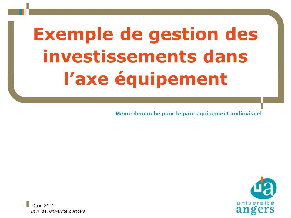 Exemple de gestion des investissements dans l'axe équipement