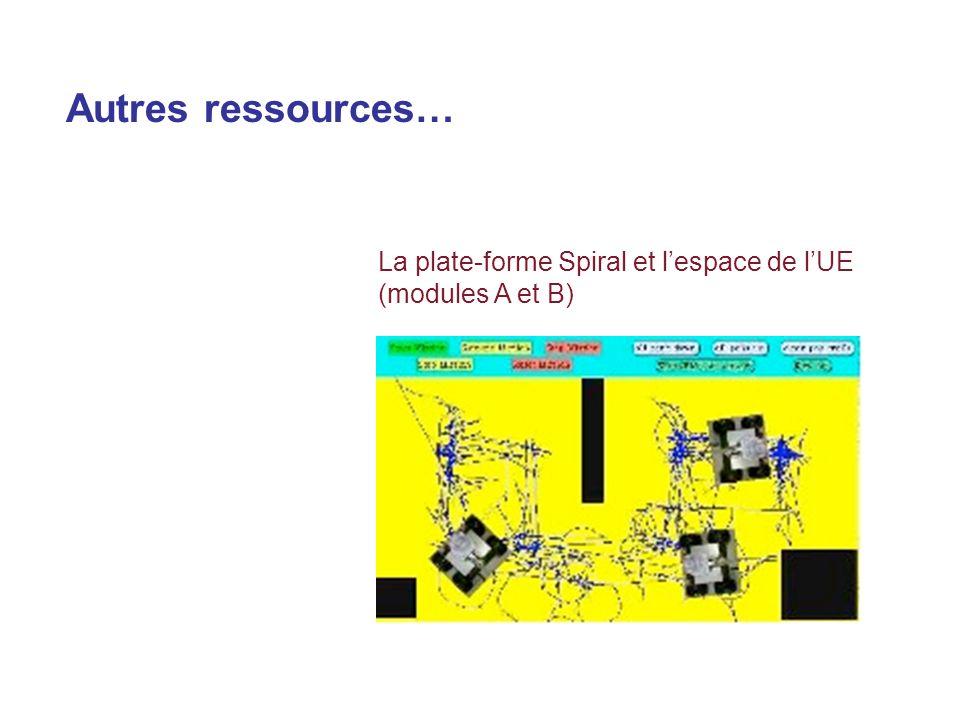 Autres ressources… La plate-forme Spiral et l'espace de l'UE
