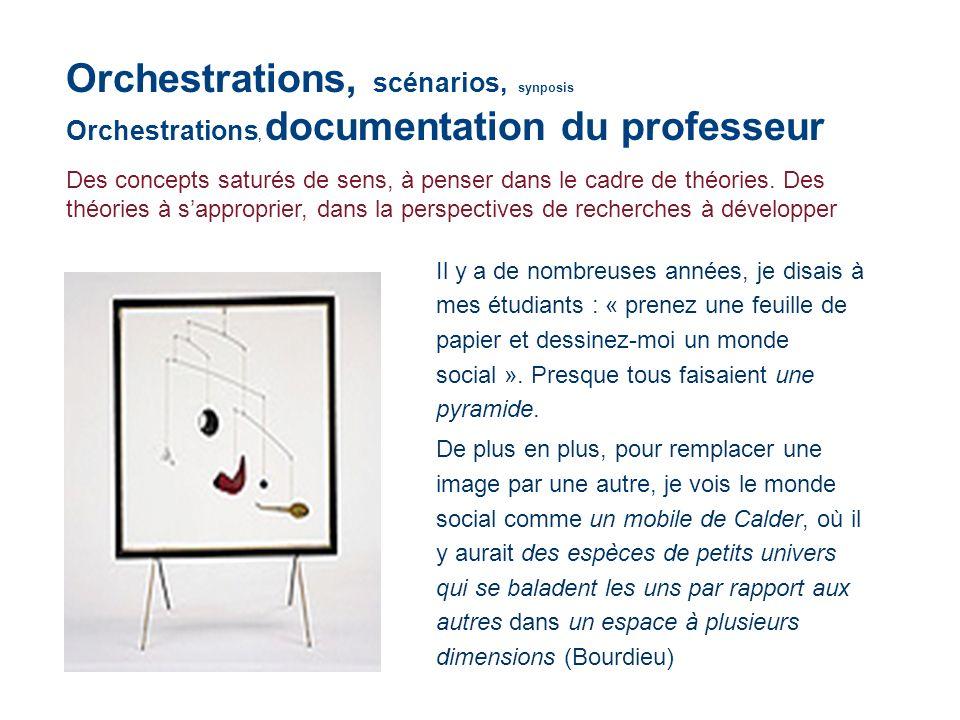 Orchestrations, scénarios, synposis