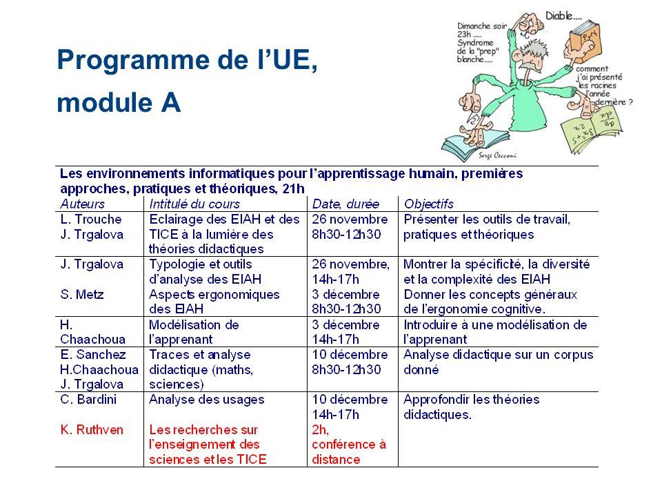 Programme de l'UE, module A