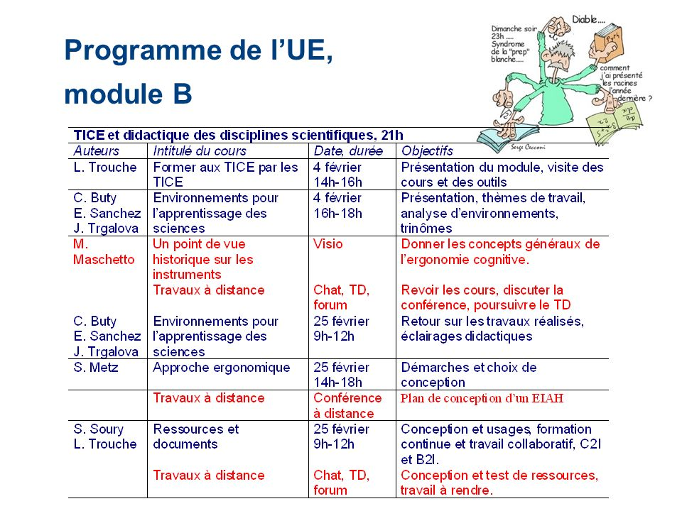 Programme de l'UE, module B