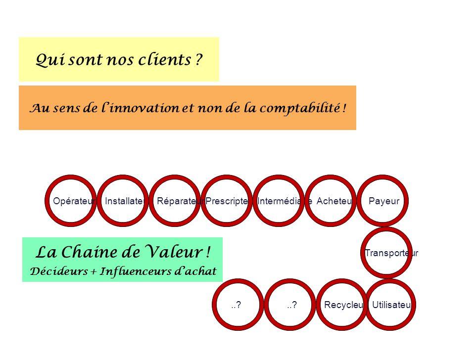 Qui sont nos clients La Chaine de Valeur !