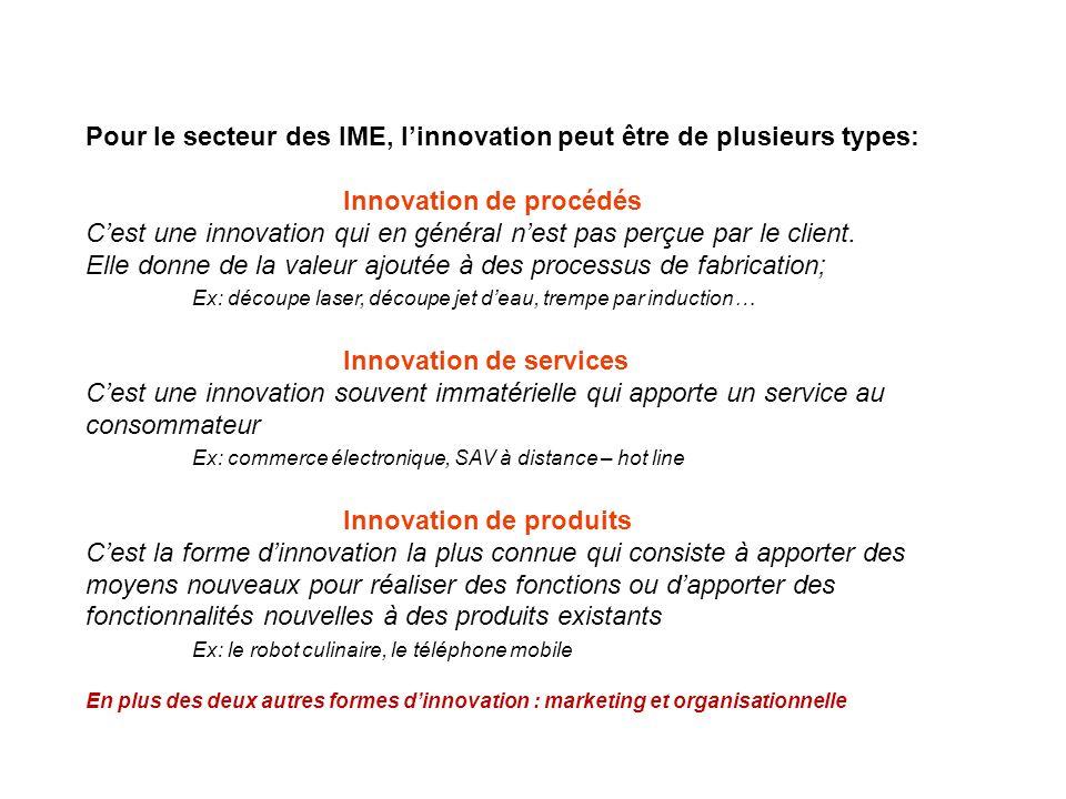 Pour le secteur des IME, l'innovation peut être de plusieurs types: