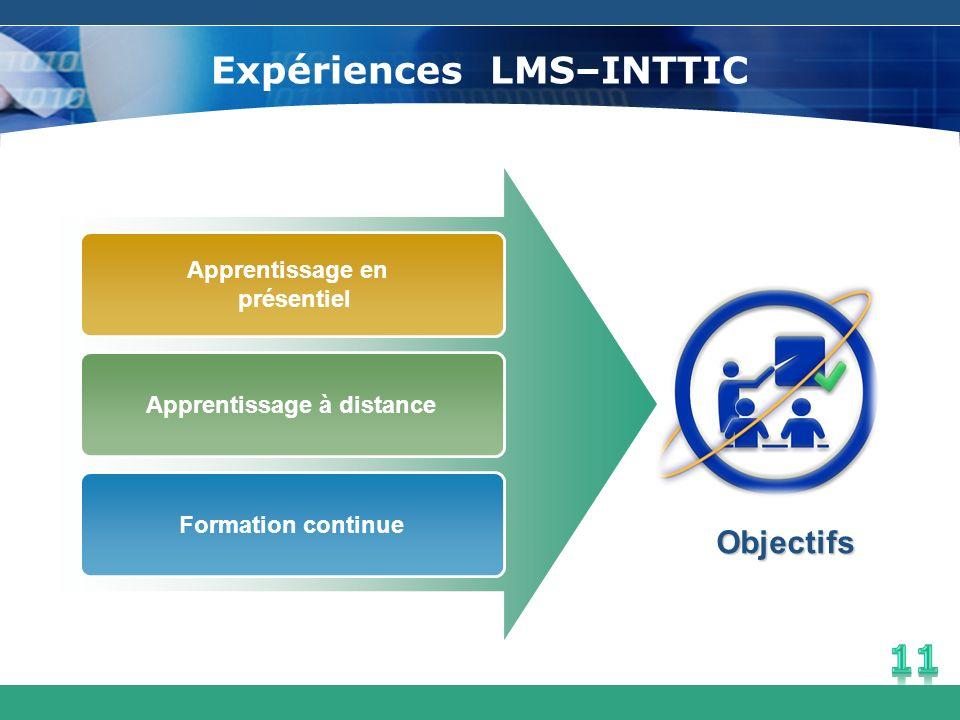 Expériences LMS–INTTIC