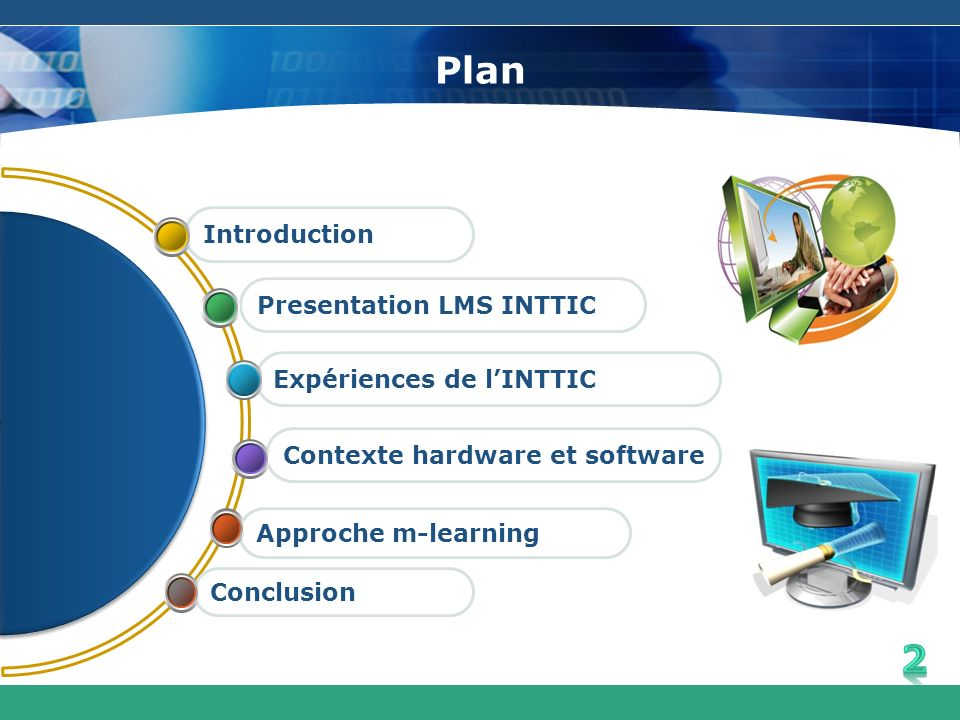 Plan Introduction Presentation LMS INTTIC Expériences de l'INTTIC