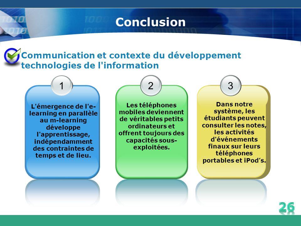 Conclusion Communication et contexte du développement technologies de l information. 1. 2. 3.