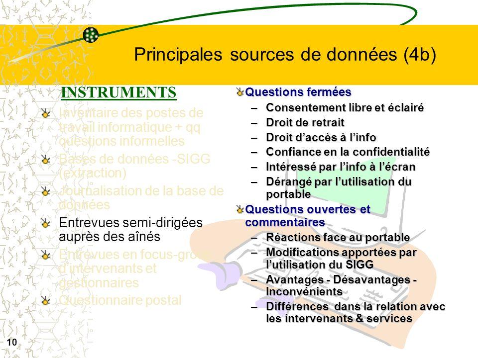 Principales sources de données (4b)