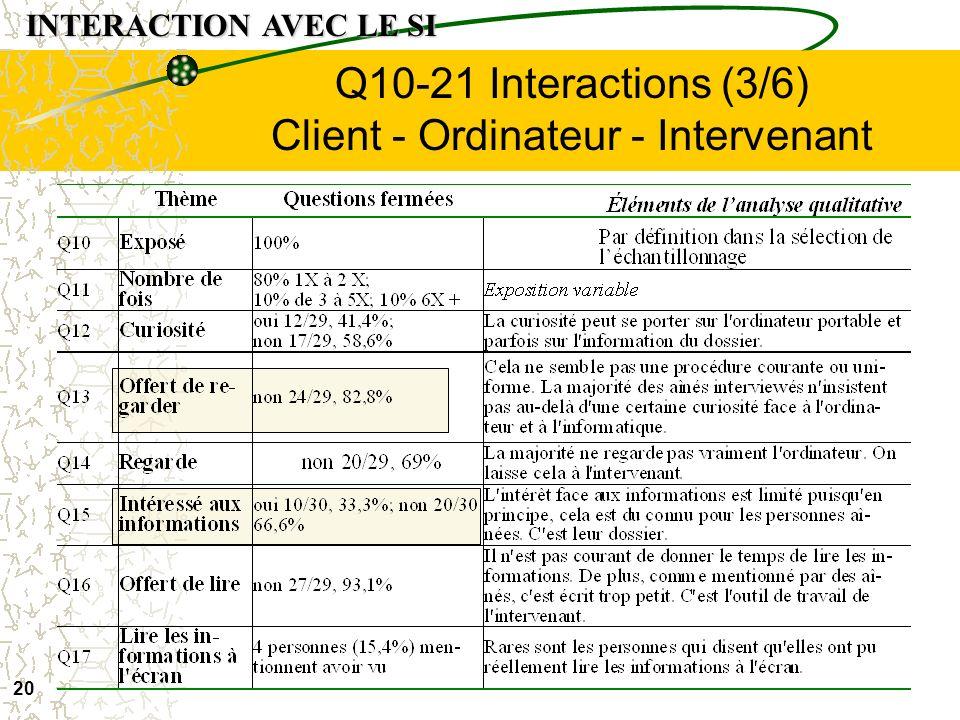 Q10-21 Interactions (3/6) Client - Ordinateur - Intervenant