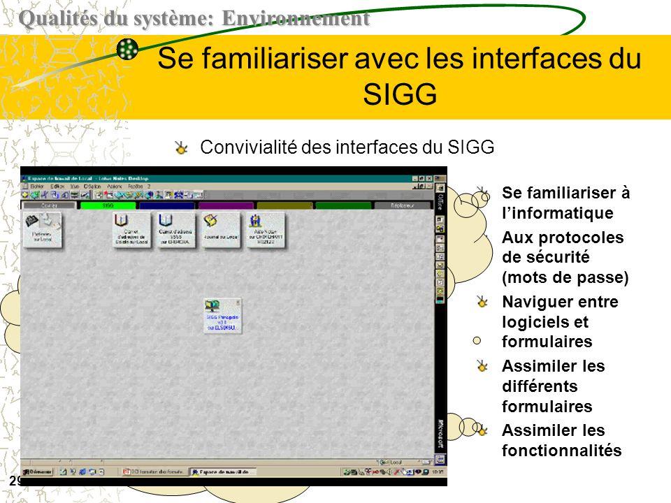Se familiariser avec les interfaces du SIGG