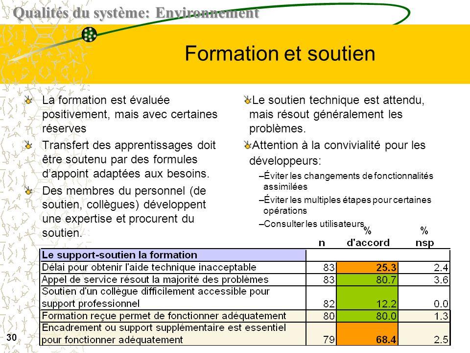 Formation et soutien Qualités du système: Environnement