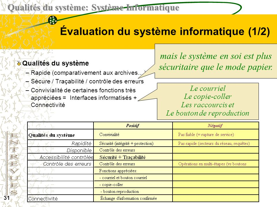 Évaluation du système informatique (1/2)