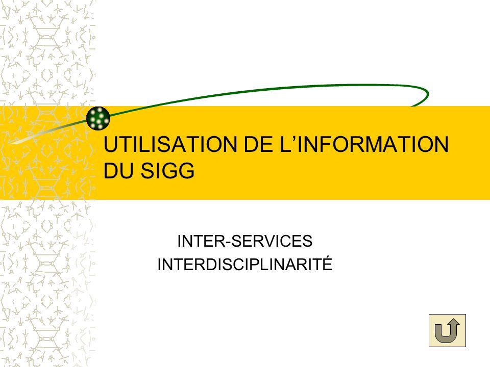 UTILISATION DE L'INFORMATION DU SIGG