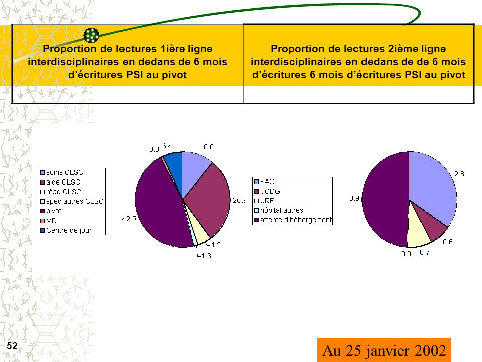 Lectures 1è-2è lignes PSI au PIVOT