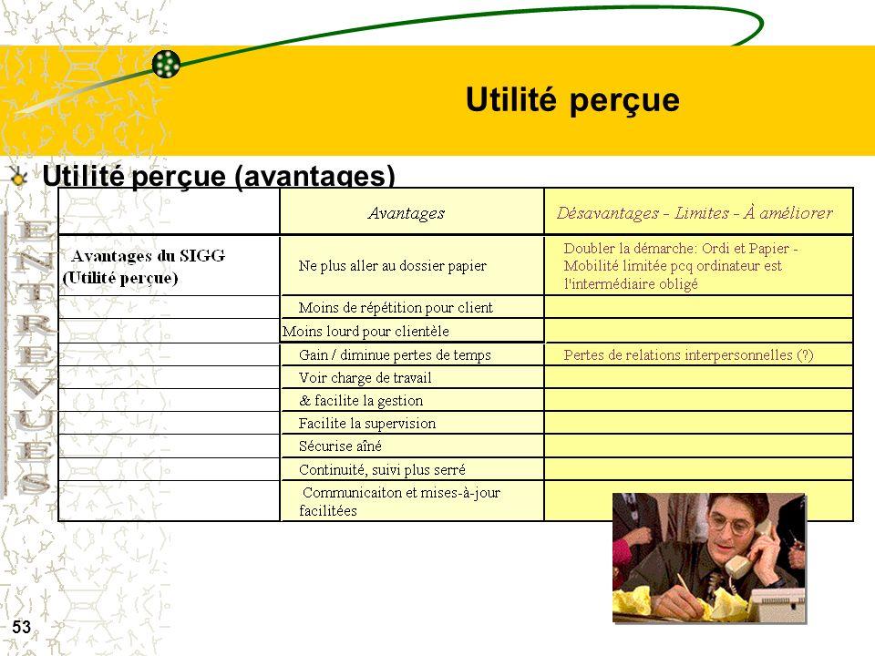 ENTREVUES Utilité perçue Utilité perçue (avantages)