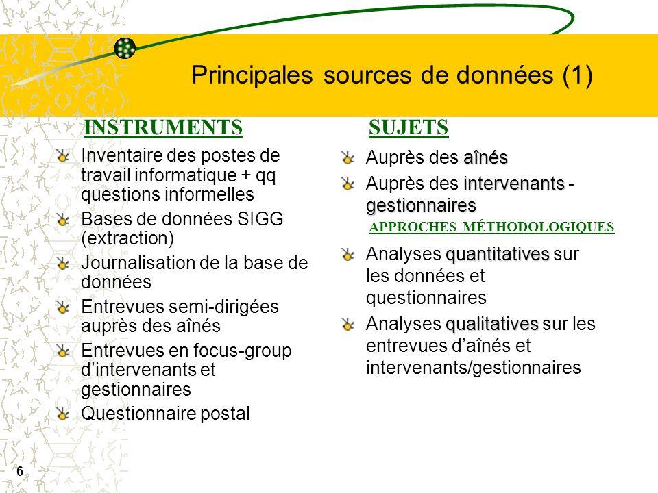 Principales sources de données (1)