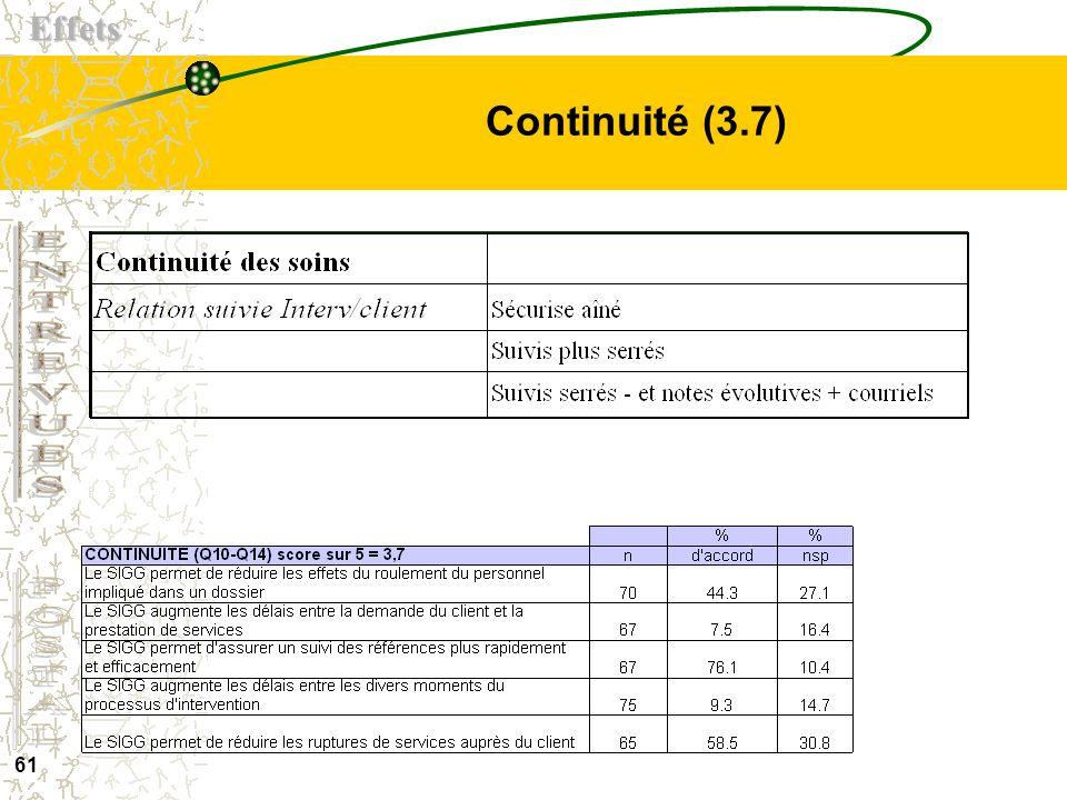 ENTREVUES POSTAL Continuité (3.7) Effets 1. Continuité des soins –