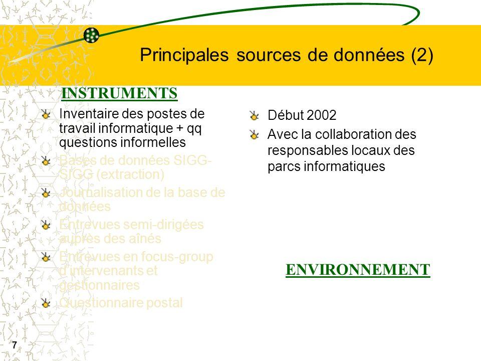Principales sources de données (2)