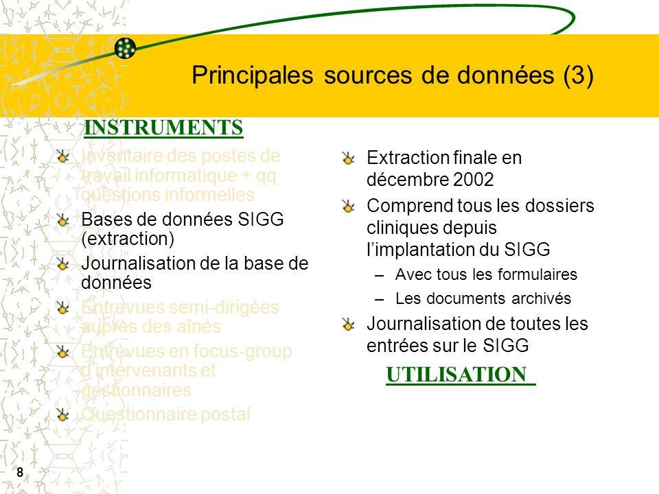 Principales sources de données (3)