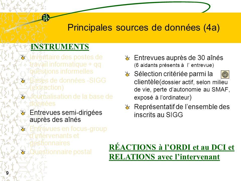 Principales sources de données (4a)