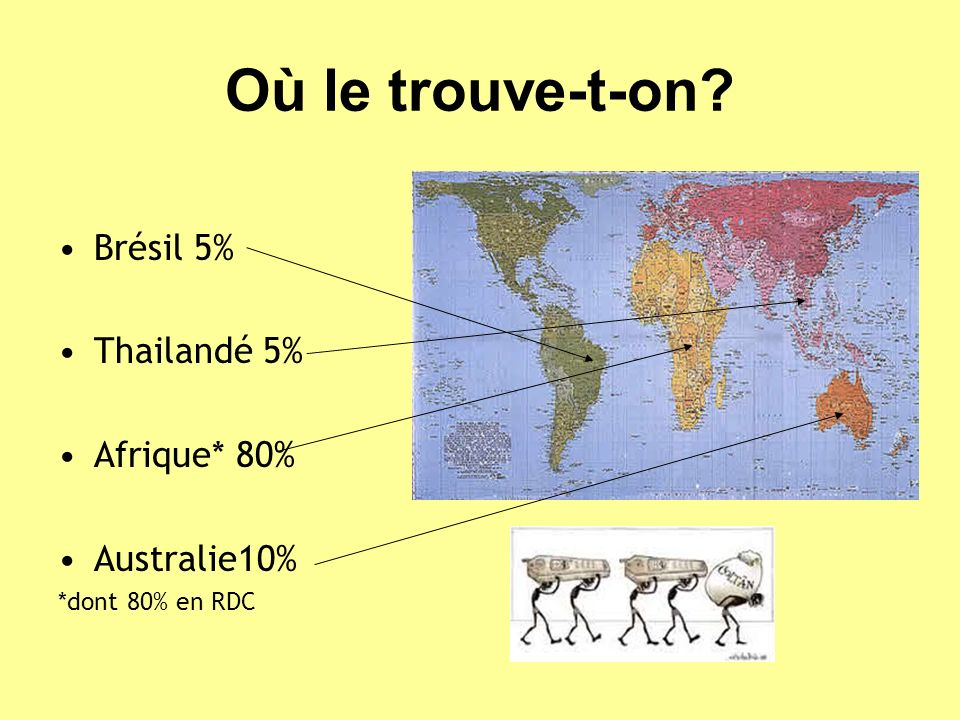 Où le trouve-t-on Brésil 5% Thailandé 5% Afrique* 80% Australie10%