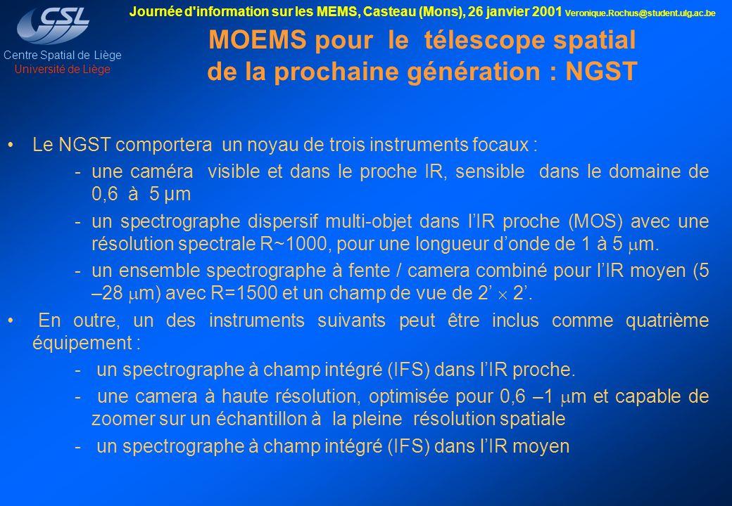 MOEMS pour le télescope spatial de la prochaine génération : NGST