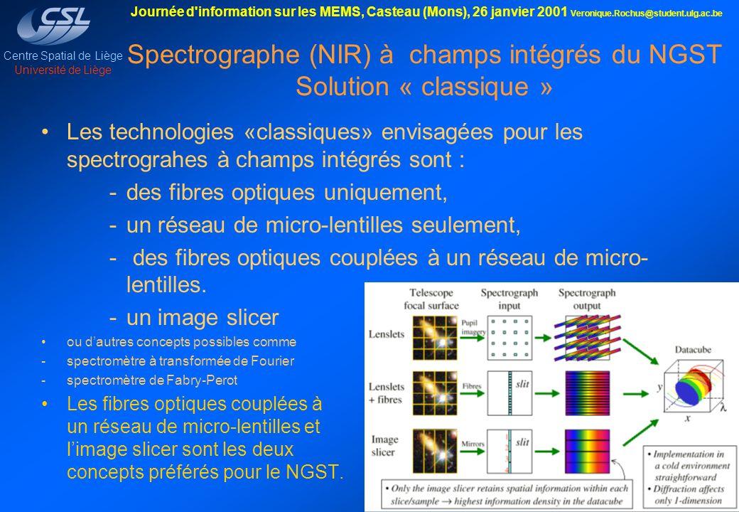 Spectrographe (NIR) à champs intégrés du NGST Solution « classique »