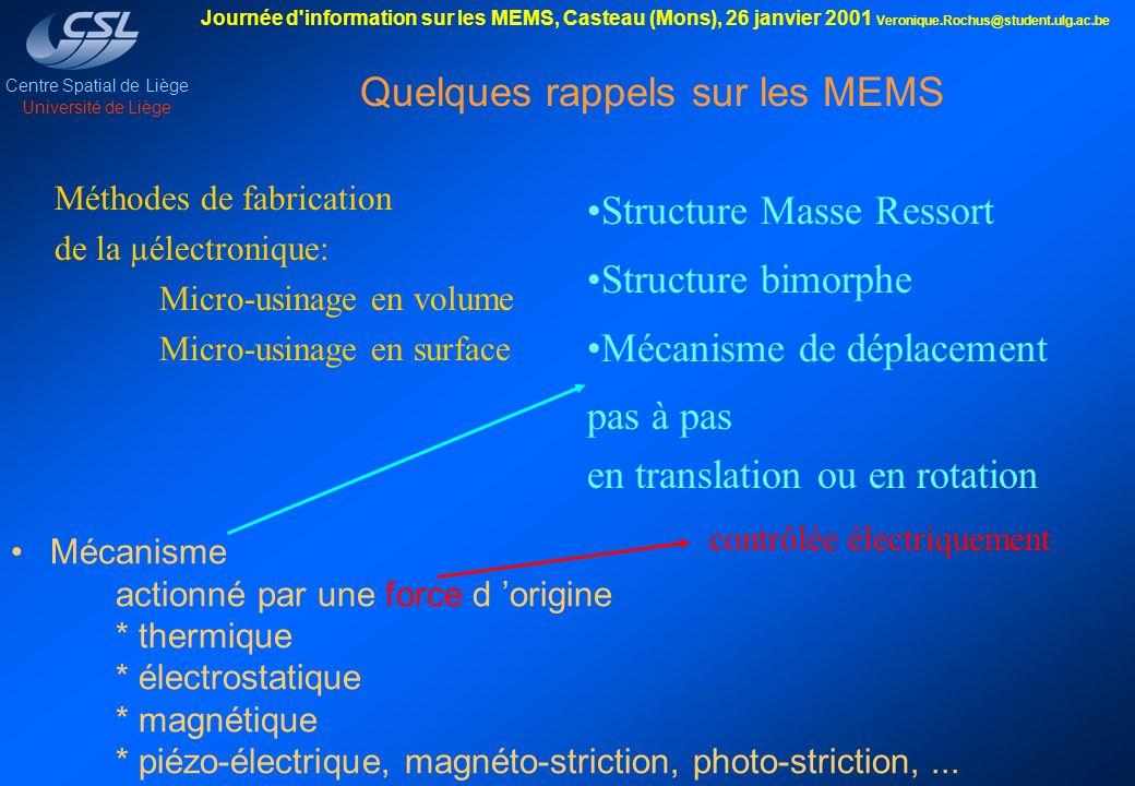 Quelques rappels sur les MEMS