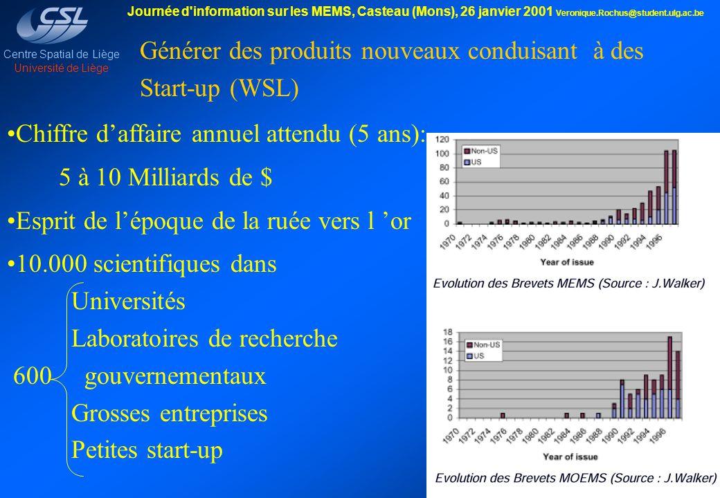 Générer des produits nouveaux conduisant à des Start-up (WSL)