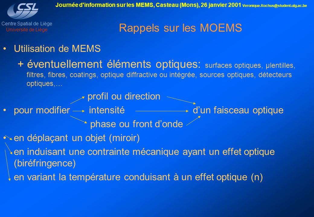 Rappels sur les MOEMS Utilisation de MEMS.
