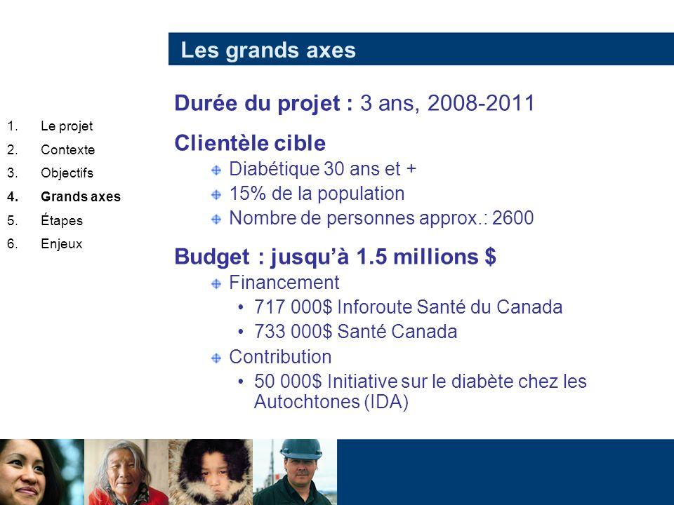 Budget : jusqu'à 1.5 millions $