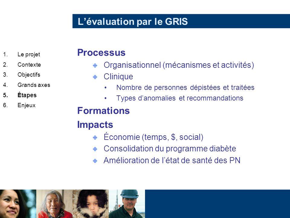 L'évaluation par le GRIS