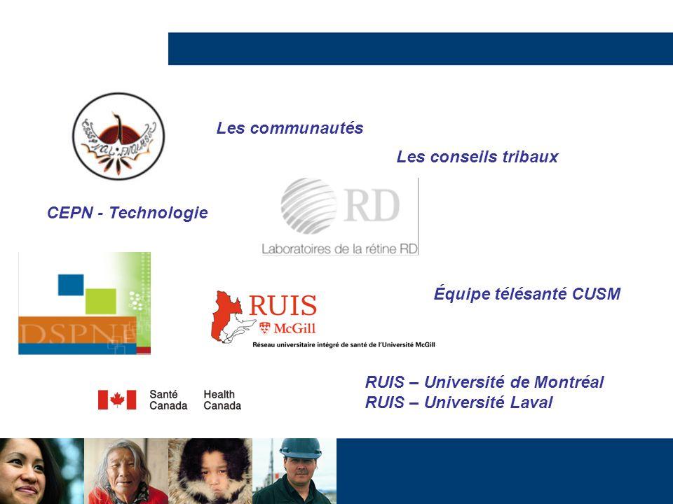 Les communautésLes conseils tribaux. CEPN - Technologie. Équipe télésanté CUSM. RUIS – Université de Montréal.