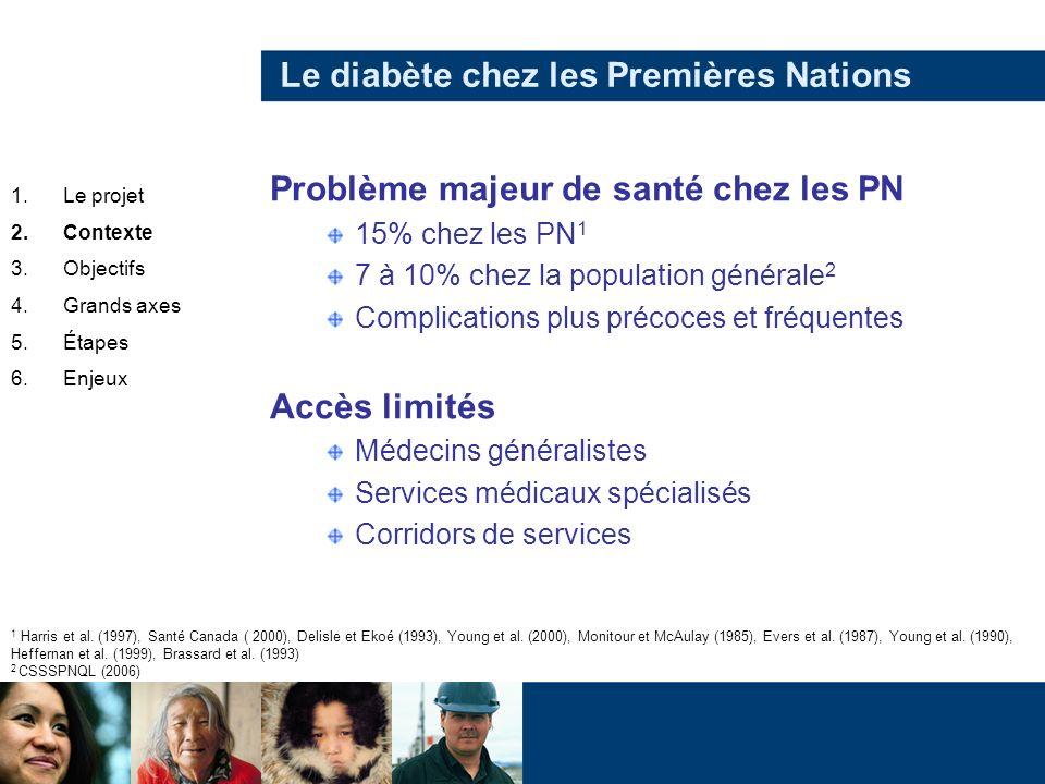 Le diabète chez les Premières Nations